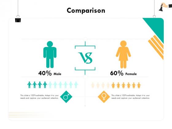 Strategic Sourcing For Better Procurement Value Comparison Ppt Gallery Clipart Images PDF