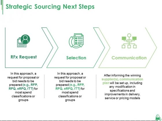 Strategic Sourcing Next Steps Ppt PowerPoint Presentation Infographics Example