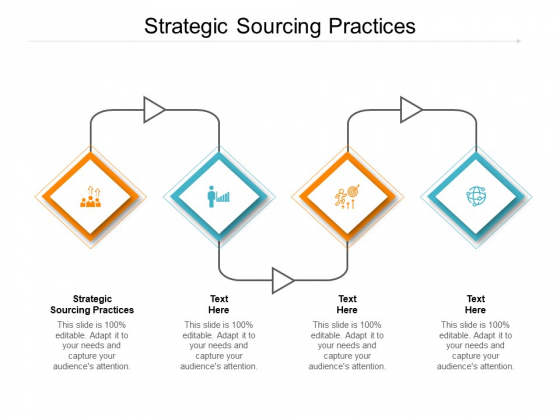 Strategic Sourcing Practices Ppt PowerPoint Presentation Professional Example Cpb Pdf