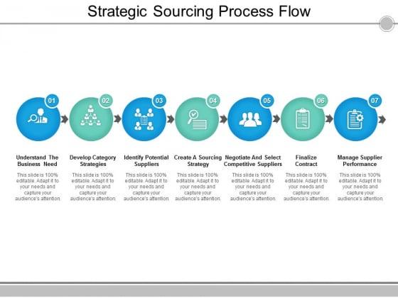 Strategic Sourcing Process Flow Ppt PowerPoint Presentation Slides Clipart Images