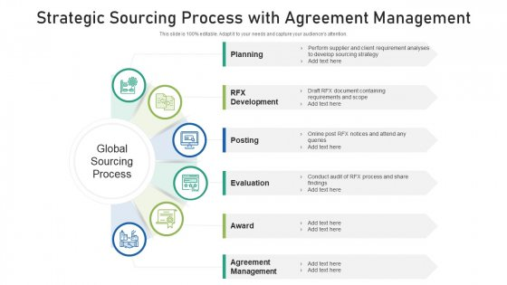 Strategic Sourcing Process With Agreement Management Ppt Infographic Template Influencers PDF