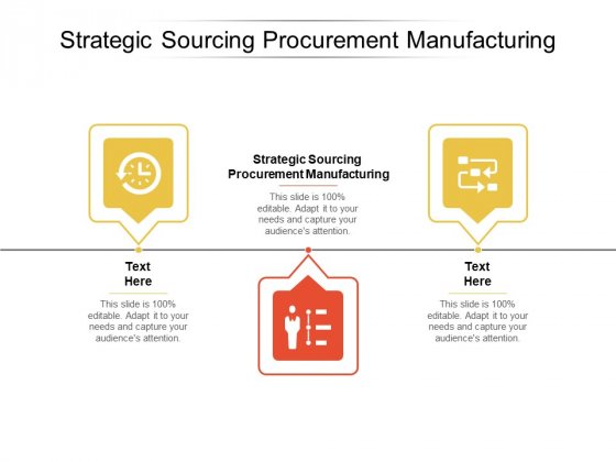 Strategic Sourcing Procurement Manufacturing Ppt PowerPoint Presentation Inspiration Deck Cpb