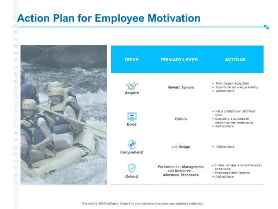 Strategic Talent Management Action Plan For Employee Motivation Ppt PowerPoint Presentation Professional Slide Download PDF