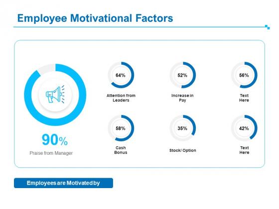 Strategic Talent Management Employee Motivational Factors Ppt PowerPoint Presentation Show Templates PDF