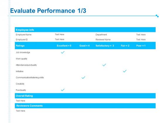 Strategic Talent Management Evaluate Performance Ppt PowerPoint Presentation Professional Graphics PDF