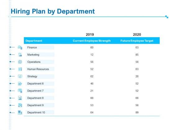 Strategic Talent Management Hiring Plan By Department Ppt PowerPoint Presentation Professional Diagrams PDF