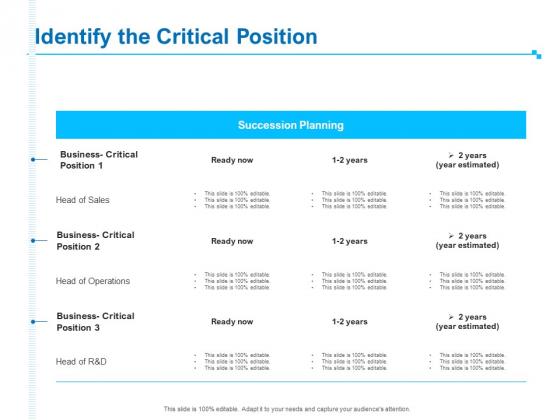 Strategic Talent Management Identify The Critical Position Ppt PowerPoint Presentation Slides Deck PDF