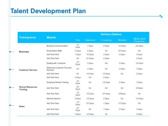 Strategic Talent Management Talent Development Plan Ppt PowerPoint Presentation File Samples PDF