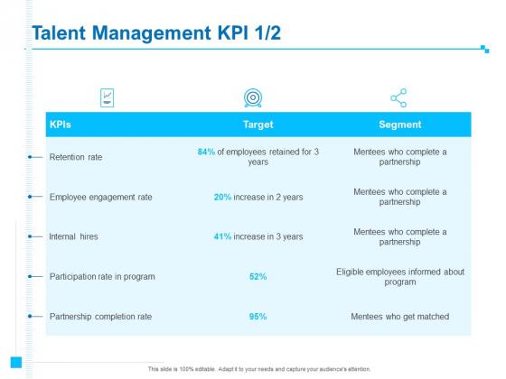 Strategic Talent Management Talent Management KPI Ppt PowerPoint Presentation Icon Influencers PDF
