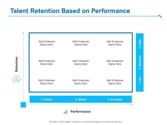 Strategic Talent Management Talent Retention Based On Performance Ppt PowerPoint Presentation Show Icon PDF