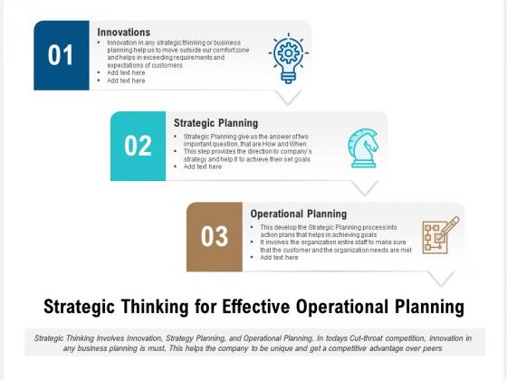 Strategic Thinking For Effective Operational Planning Ppt PowerPoint Presentation Slides Portrait PDF