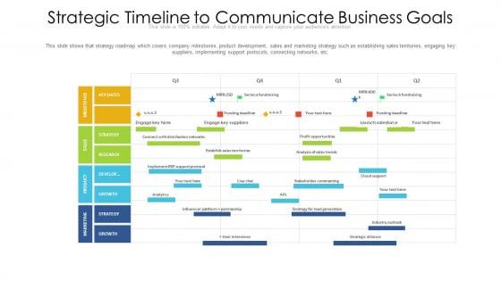 Strategic Timeline To Communicate Business Goals Ppt Model Demonstration PDF