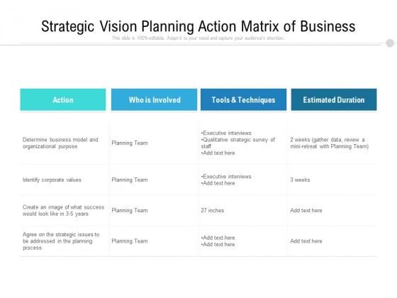 Strategic Vision Planning Action Matrix Of Business Ppt PowerPoint Presentation Gallery Slideshow PDF