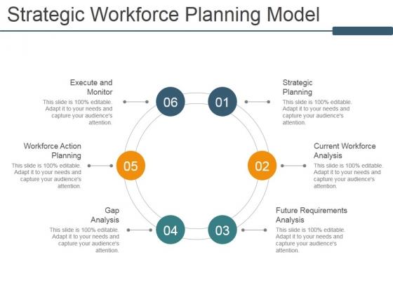 Strategic Workforce Planning Model Ppt PowerPoint Presentation Icon Outline