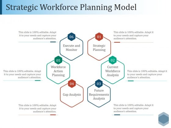 pretty workforce planning template images   kimberly clark