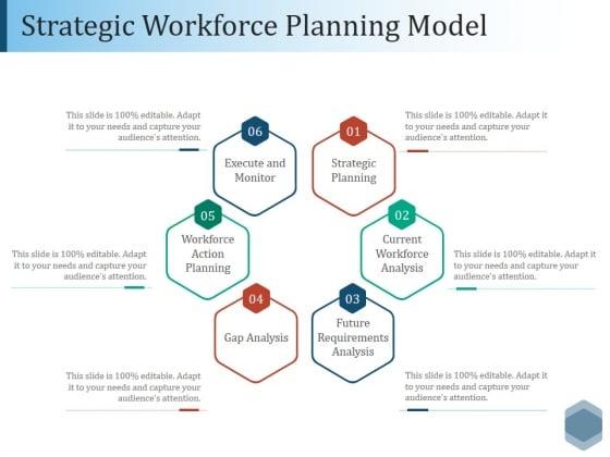 Strategic Workforce Planning Model Ppt Point Presentation Layouts Templates Slide 1