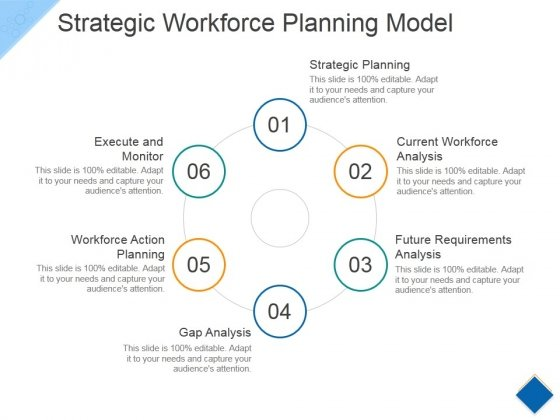 Strategic Workforce Planning Model Ppt PowerPoint Presentation Styles Designs Download