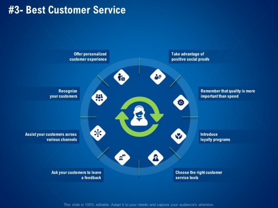 strategies distinguish nearest business rivals best customer service ppt ideas files pdf