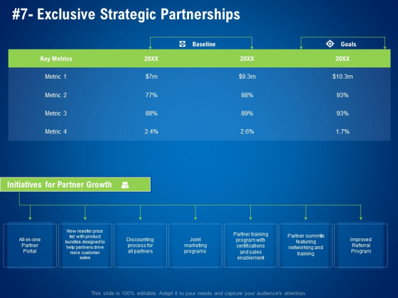 strategies distinguish nearest business rivals exclusive strategic partnerships ppt microsoft pdf