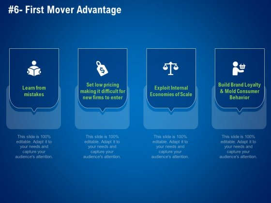 Strategies Distinguish Nearest Business Rivals First Mover Advantage Ppt Infographics Guidelines PDF