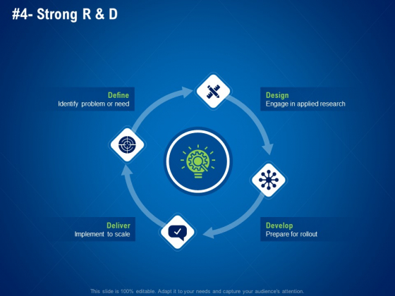 Strategies Distinguish Nearest Business Rivals Strong R And D Ppt Inspiration Pictures PDF