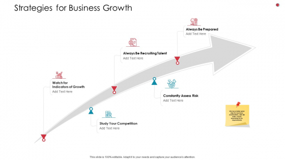 Strategies For Business Growth Business Analysis Method Ppt Slides Layout PDF