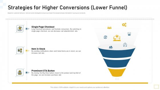 Strategies For Higher Conversions Lower Funnel Ppt Summary Clipart PDF