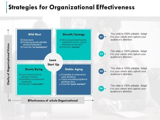 Strategies For Organizational Effectiveness Ppt PowerPoint Presentation Icon Deck