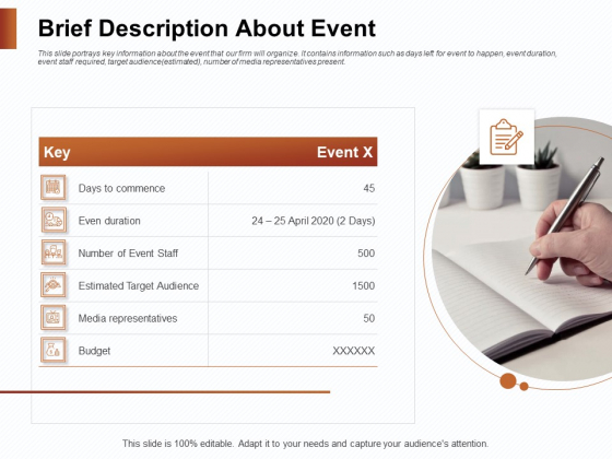 Strategies_For_Organizing_Events_Brief_Description_About_Event_Ppt_PowerPoint_Presentation_Icon_Topics_PDF_Slide_1