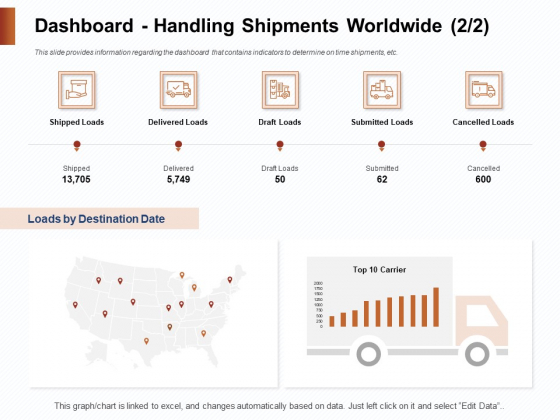 Strategies_For_Organizing_Events_Dashboard_Handling_Shipments_Worldwide_Loads_Ppt_PowerPoint_Presentation_Portfolio_Example_Topics_PDF_Slide_1