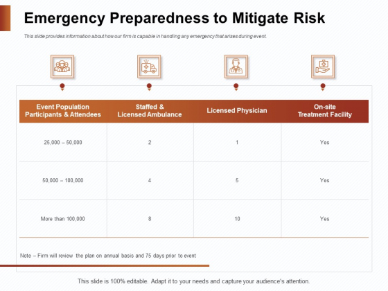 Strategies_For_Organizing_Events_Emergency_Preparedness_To_Mitigate_Risk_Ppt_PowerPoint_Presentation_Summary_Background_Images_PDF_Slide_1