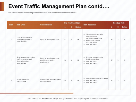 Strategies_For_Organizing_Events_Event_Traffic_Management_Plan_Contd_Ppt_Gallery_Background_PDF_Slide_1