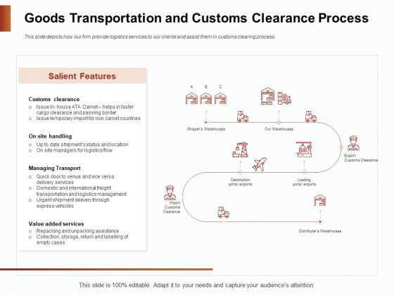 Strategies For Organizing Events Goods Transportation And Customs Clearance Process Ppt Slides Template PDF