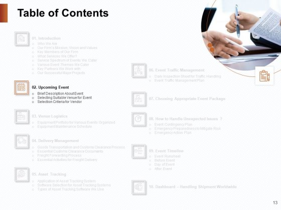 Strategies_For_Organizing_Events_Ppt_PowerPoint_Presentation_Complete_Deck_With_Slides_Slide_13