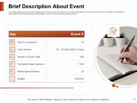 Strategies_For_Organizing_Events_Ppt_PowerPoint_Presentation_Complete_Deck_With_Slides_Slide_14