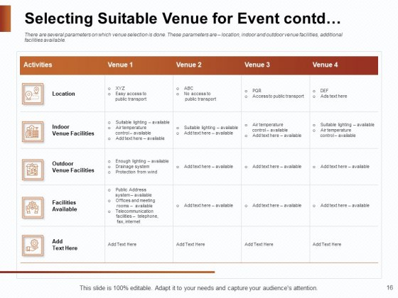 Strategies_For_Organizing_Events_Ppt_PowerPoint_Presentation_Complete_Deck_With_Slides_Slide_16