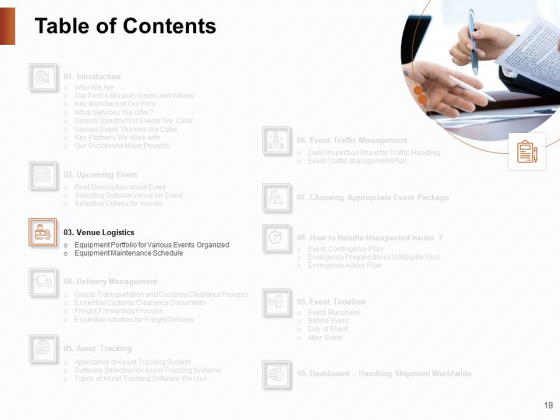Strategies_For_Organizing_Events_Ppt_PowerPoint_Presentation_Complete_Deck_With_Slides_Slide_18