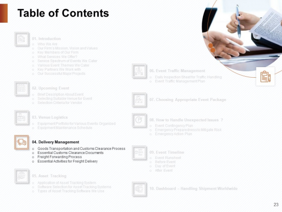 Strategies_For_Organizing_Events_Ppt_PowerPoint_Presentation_Complete_Deck_With_Slides_Slide_23