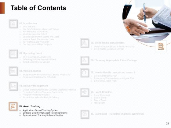 Strategies_For_Organizing_Events_Ppt_PowerPoint_Presentation_Complete_Deck_With_Slides_Slide_28