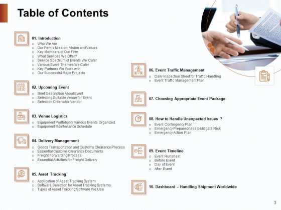 Strategies_For_Organizing_Events_Ppt_PowerPoint_Presentation_Complete_Deck_With_Slides_Slide_3