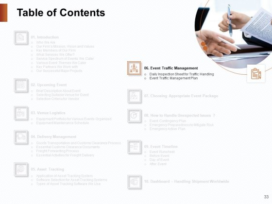 Strategies_For_Organizing_Events_Ppt_PowerPoint_Presentation_Complete_Deck_With_Slides_Slide_33
