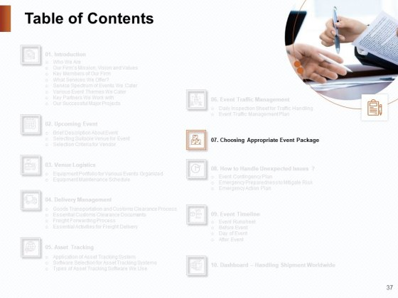 Strategies_For_Organizing_Events_Ppt_PowerPoint_Presentation_Complete_Deck_With_Slides_Slide_37