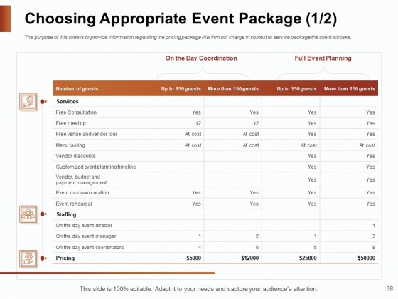 Strategies_For_Organizing_Events_Ppt_PowerPoint_Presentation_Complete_Deck_With_Slides_Slide_38