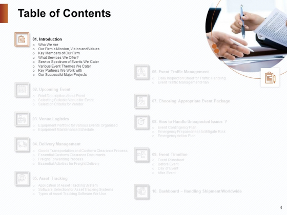 Strategies_For_Organizing_Events_Ppt_PowerPoint_Presentation_Complete_Deck_With_Slides_Slide_4