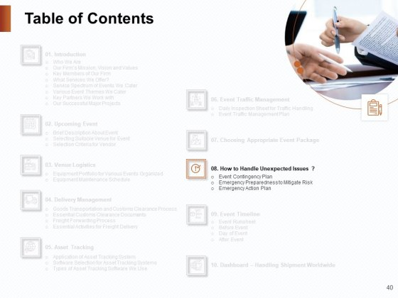 Strategies_For_Organizing_Events_Ppt_PowerPoint_Presentation_Complete_Deck_With_Slides_Slide_40