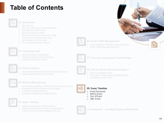 Strategies_For_Organizing_Events_Ppt_PowerPoint_Presentation_Complete_Deck_With_Slides_Slide_44