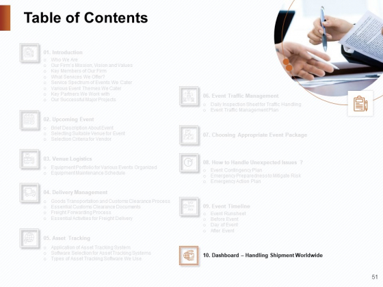 Strategies_For_Organizing_Events_Ppt_PowerPoint_Presentation_Complete_Deck_With_Slides_Slide_51
