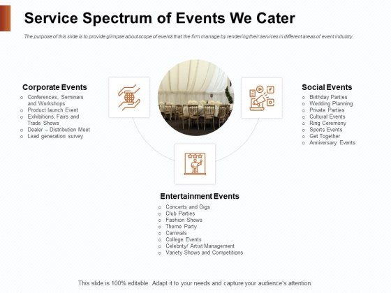 Strategies_For_Organizing_Events_Service_Spectrum_Of_Events_We_Cater_Ppt_Professional_Inspiration_PDF_Slide_1