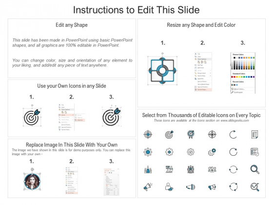 Strategies_For_Organizing_Events_Table_Of_Contents_Ppt_Ideas_Demonstration_PDF_Slide_2
