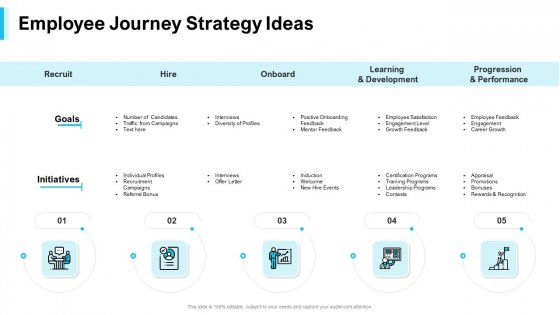 Strategies Improving Corporate Culture Employee Journey Strategy Ideas Icons PDF